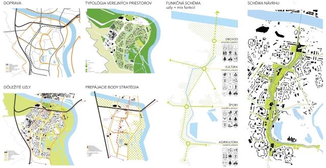 Ukážka z návrhu č. 2 na riešenie územia pri Chorvátskom ramene, zdroj: Magistrát hlavného mesta SR Bratislava